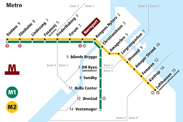 哥本哈根捷運圖