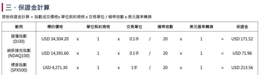 群益CFD3大美股指數之最低保證金試算