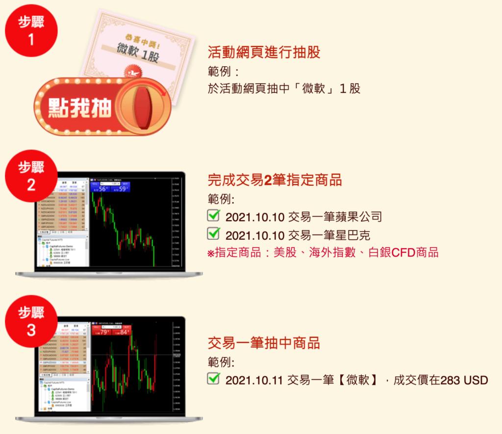 群益美股天天抽3步驟,官網說明簡圖。